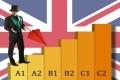 Как определить уровень английского